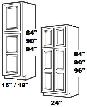 Typical Kitchen Cabinet Specifications