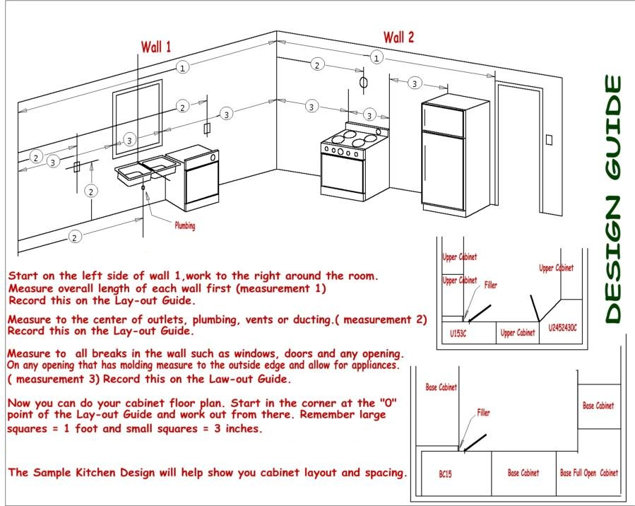 High Quality Kitchen Layout Instruction Sheet