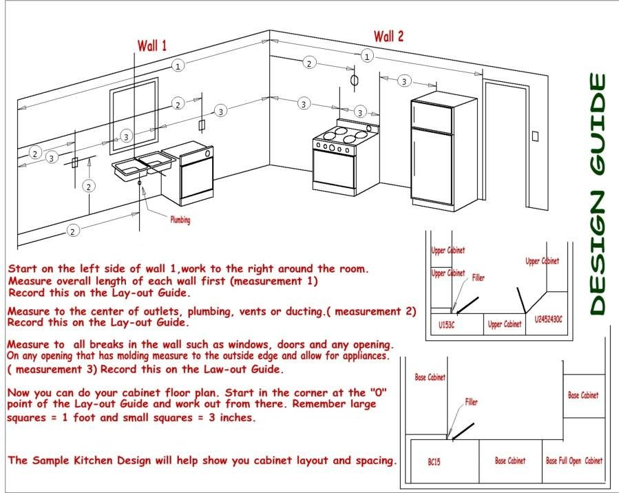Captivating Kitchen Layout Instruction Sheet