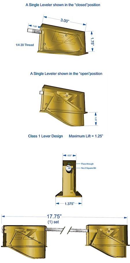 Bon Cabinet Leveling System